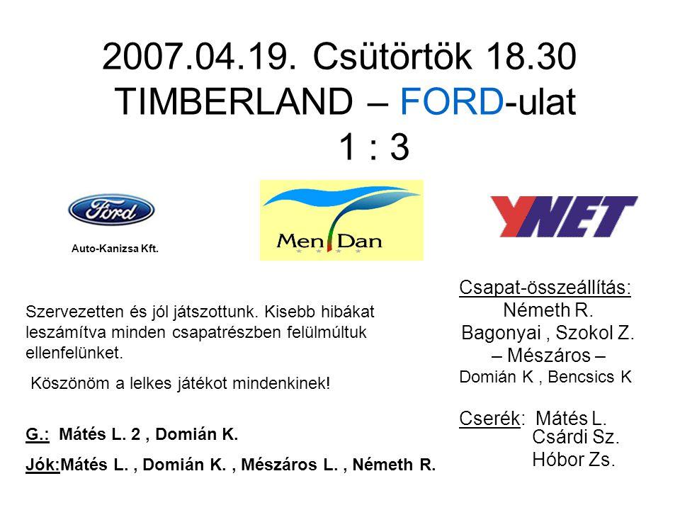 2007.06.21.Csütörtök 19.15 Champions FC – FORD-ulat 1 : 3 Csapat-összeállítás: Ganzer Zs.