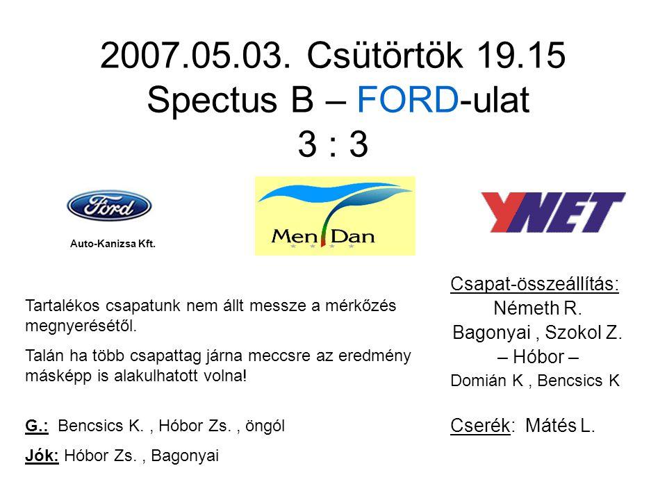 2007.05.03. Csütörtök 19.15 Spectus B – FORD-ulat 3 : 3 Csapat-összeállítás: Németh R.