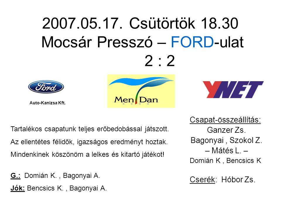2007.05.17. Csütörtök 18.30 Mocsár Presszó – FORD-ulat 2 : 2 Csapat-összeállítás: Ganzer Zs.