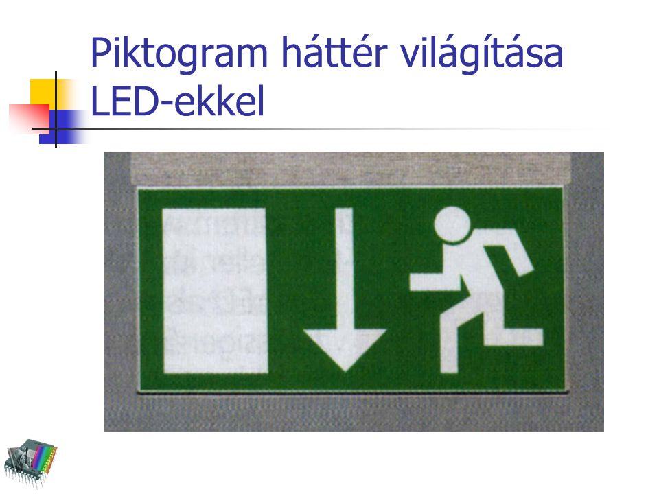 Piktogram háttér világítása LED-ekkel