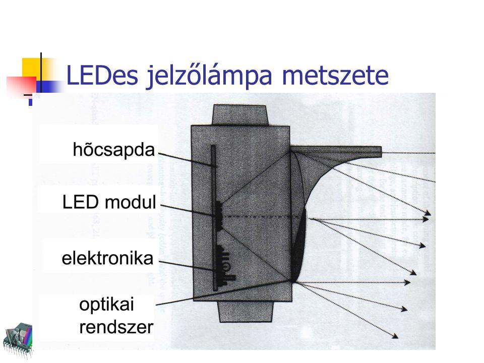 Fényforrás(CIE)/lézer(IEC)előírások viszonya különböző színek esetén a látószög függvényében