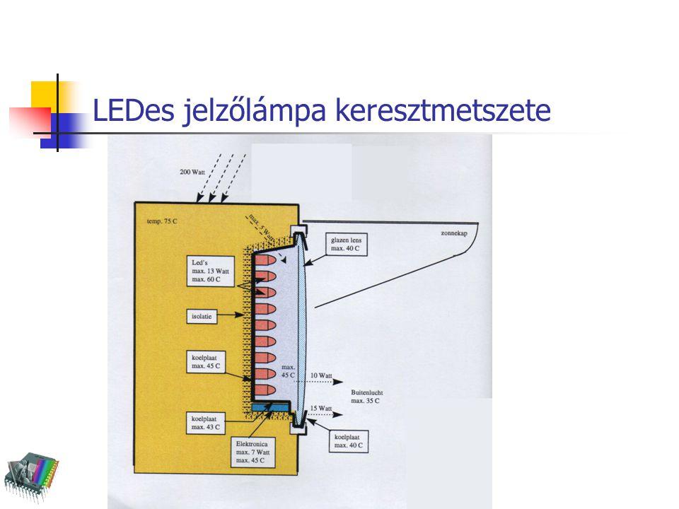 LEDes jelzőlámpa keresztmetszete