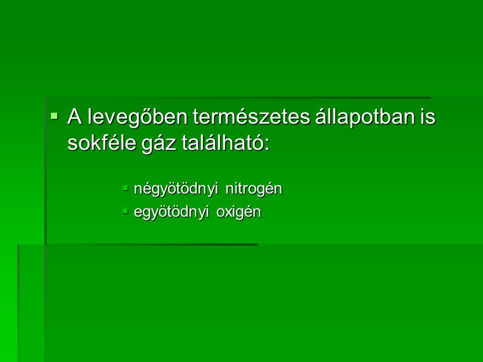  A levegőben természetes állapotban is sokféle gáz található:  négyötödnyi nitrogén  egyötödnyi oxigén
