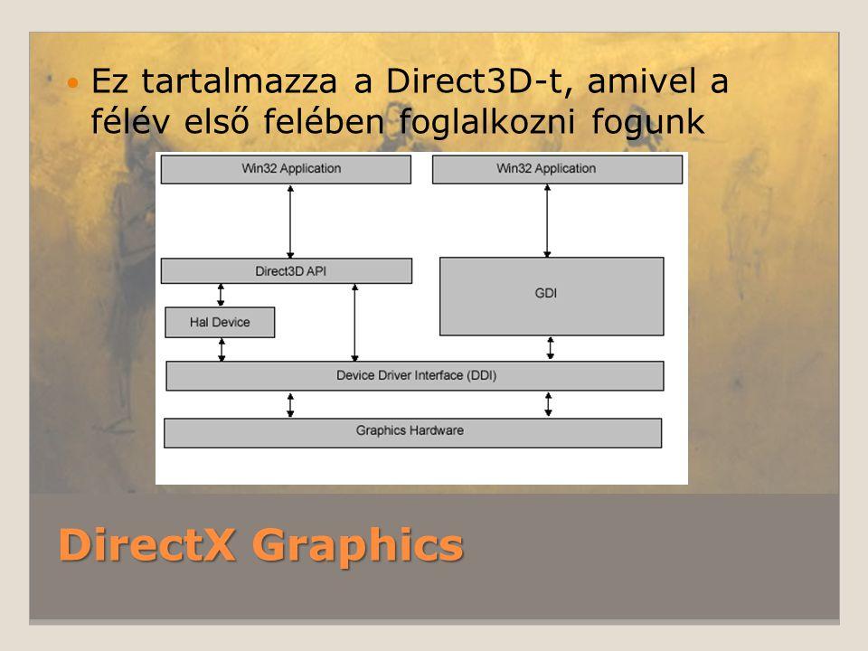 DirectX Graphics Ez tartalmazza a Direct3D-t, amivel a félév első felében foglalkozni fogunk