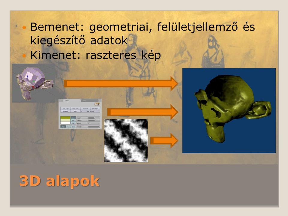 3D alapok Bemenet: geometriai, felületjellemző és kiegészítő adatok Kimenet: raszteres kép