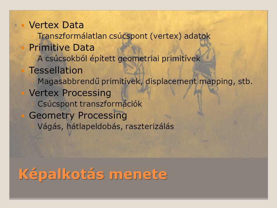 Vertex Data ◦Transzformálatlan csúcspont (vertex) adatok Primitive Data ◦A csúcsokból épített geometriai primitívek Tessellation ◦Magasabbrendű primit