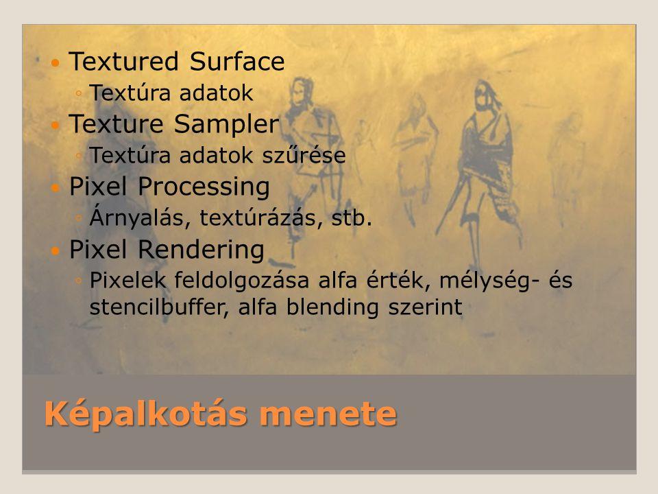 Képalkotás menete Textured Surface ◦Textúra adatok Texture Sampler ◦Textúra adatok szűrése Pixel Processing ◦Árnyalás, textúrázás, stb. Pixel Renderin