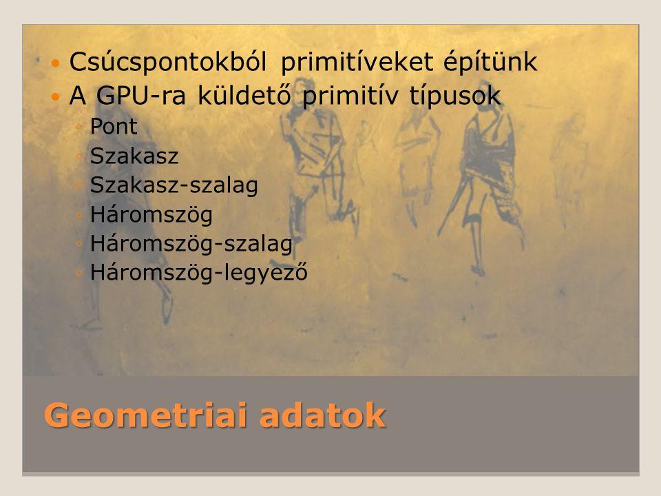 Geometriai adatok Csúcspontokból primitíveket építünk A GPU-ra küldető primitív típusok ◦Pont ◦Szakasz ◦Szakasz-szalag ◦Háromszög ◦Háromszög-szalag ◦H