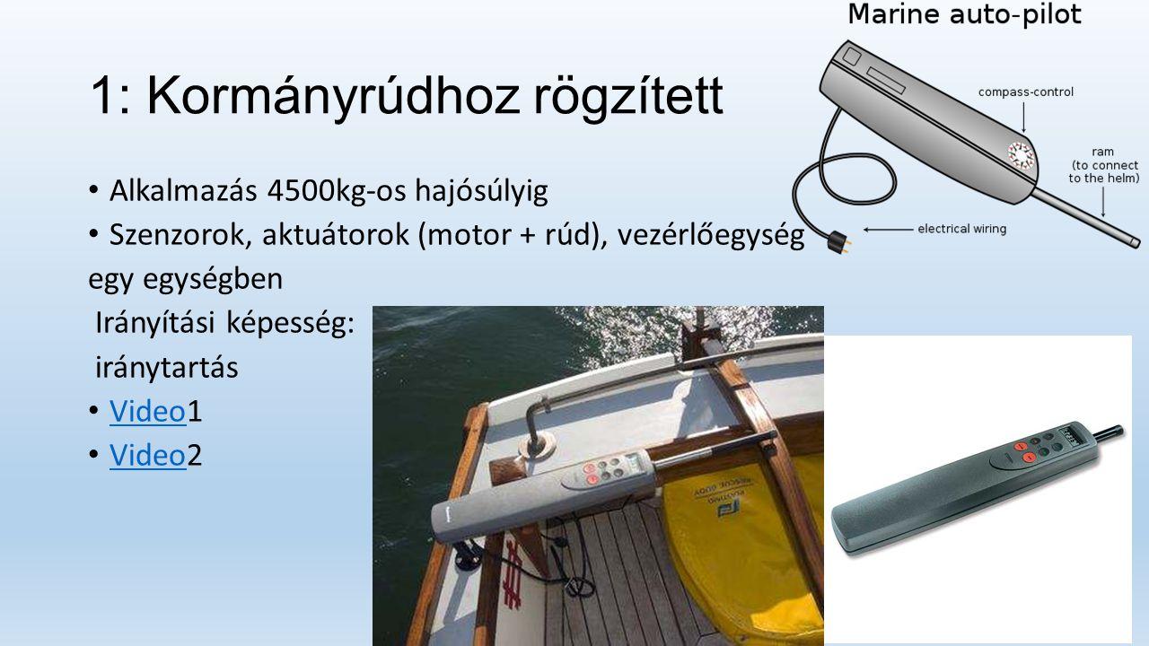 1: Kormányrúdhoz rögzített Alkalmazás 4500kg-os hajósúlyig Szenzorok, aktuátorok (motor + rúd), vezérlőegység egy egységben Irányítási képesség: irány