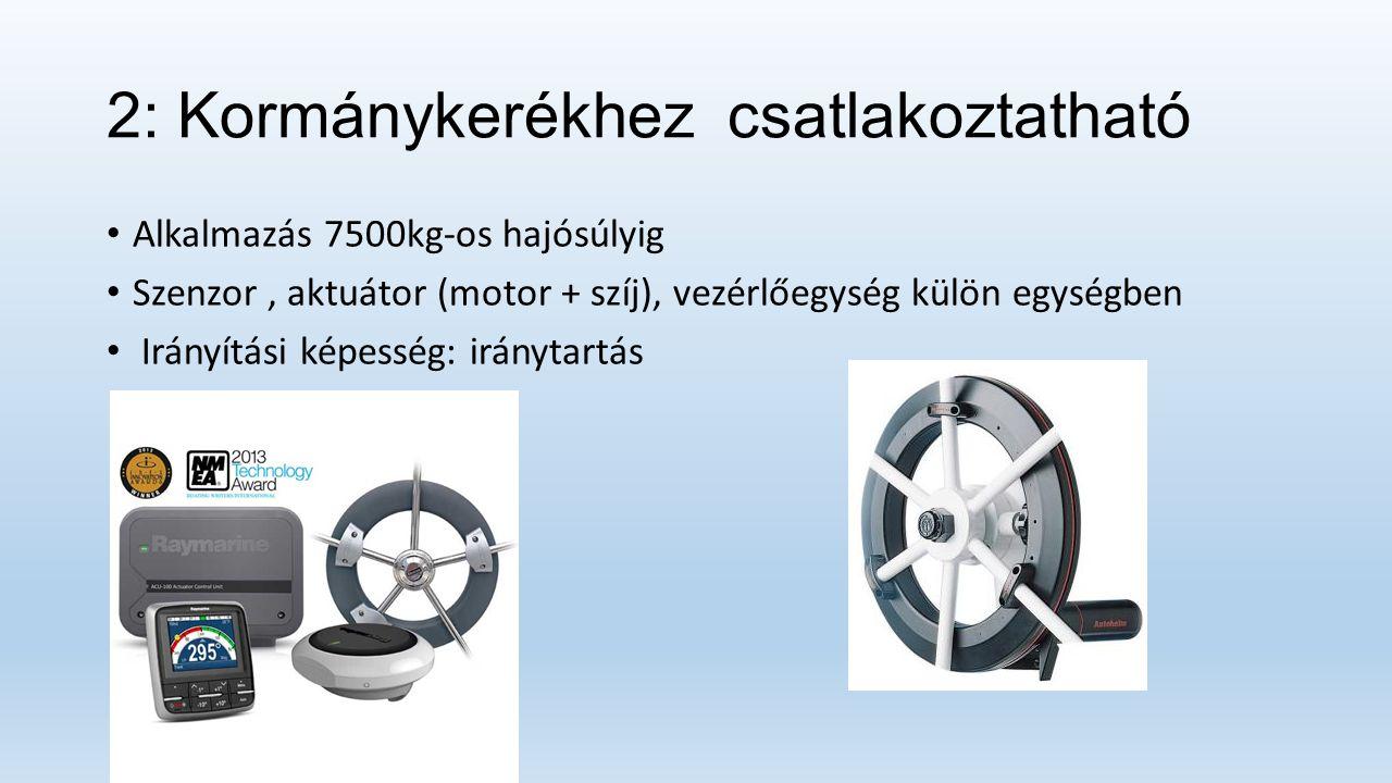 2: Kormánykerékhez csatlakoztatható Alkalmazás 7500kg-os hajósúlyig Szenzor, aktuátor (motor + szíj), vezérlőegység külön egységben Irányítási képessé