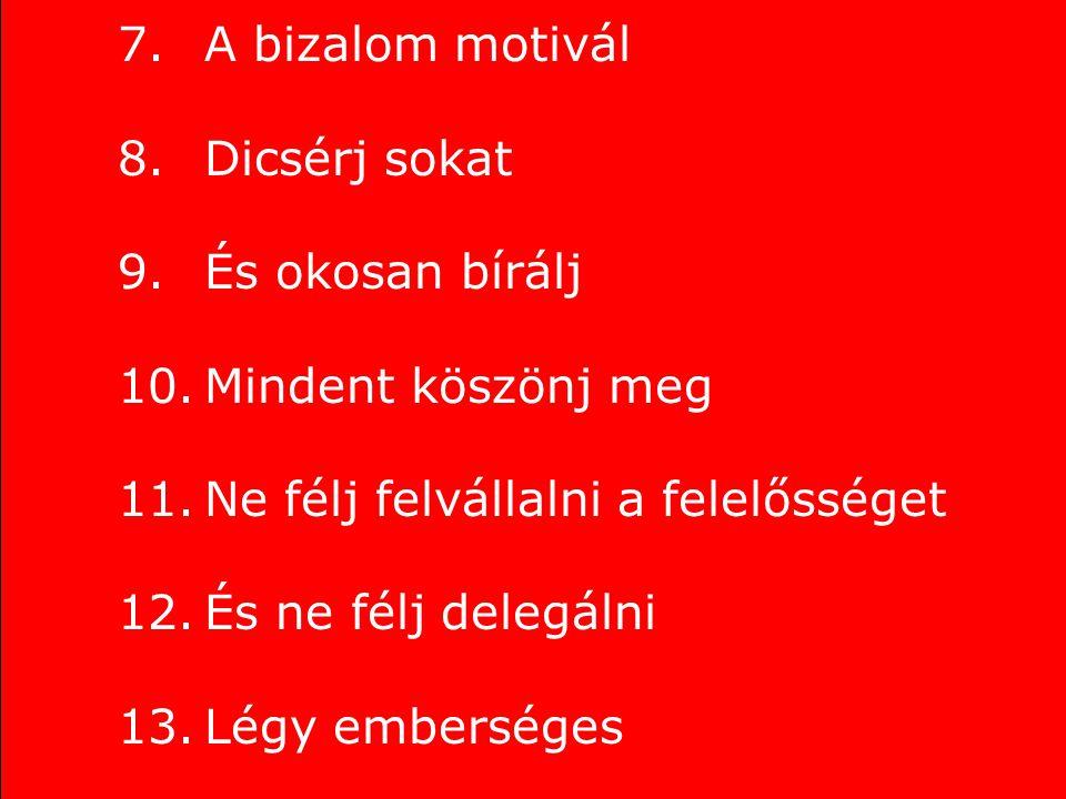 7.A bizalom motivál 8.Dicsérj sokat 9.És okosan bírálj 10.Mindent köszönj meg 11.Ne félj felvállalni a felelősséget 12.És ne félj delegálni 13.Légy em