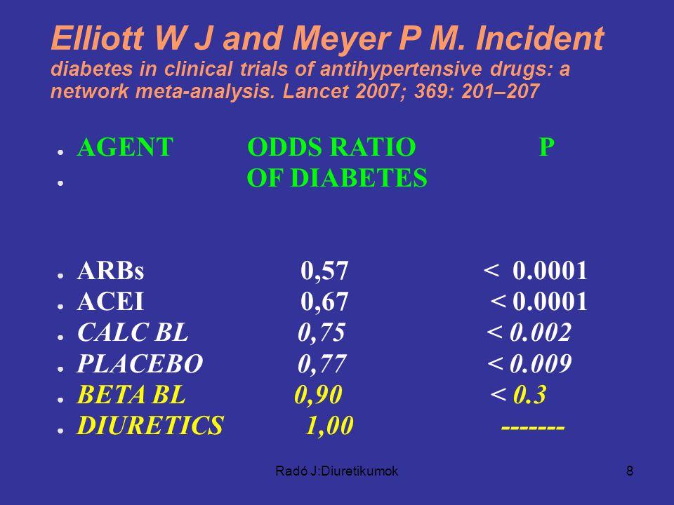 8 Elliott W J and Meyer P M.