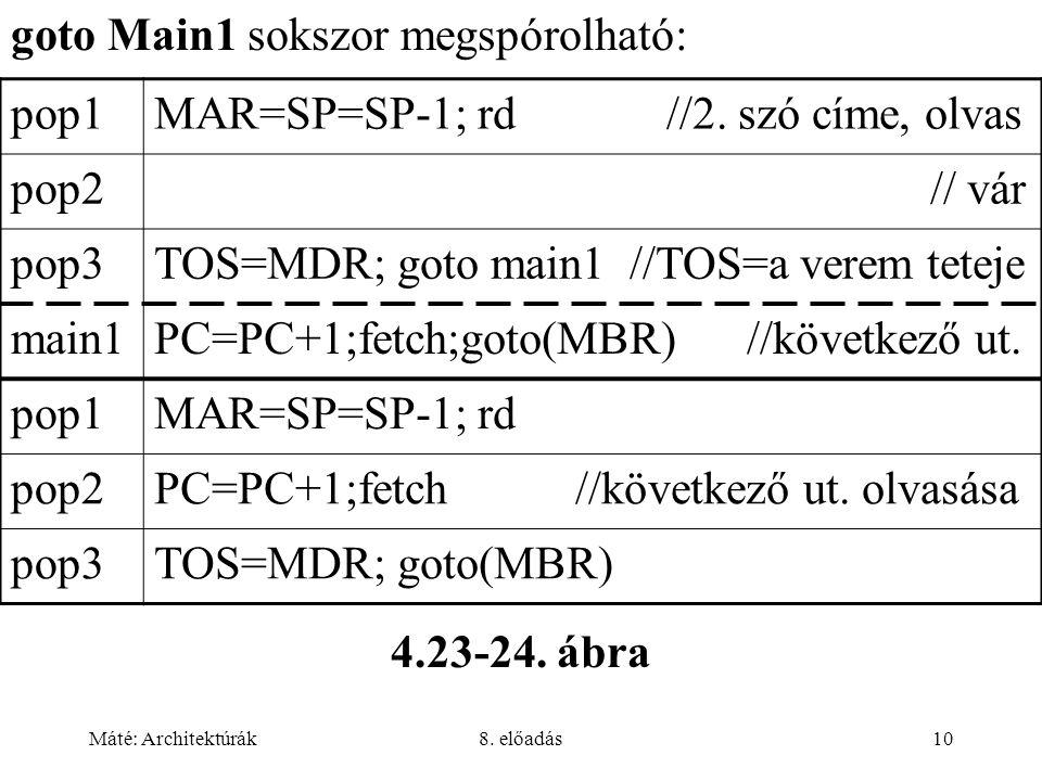 Máté: Architektúrák8. előadás10 goto Main1 sokszor megspórolható: 4.23-24. ábra pop1MAR=SP=SP-1; rd //2. szó címe, olvas pop2 // vár pop3TOS=MDR; goto