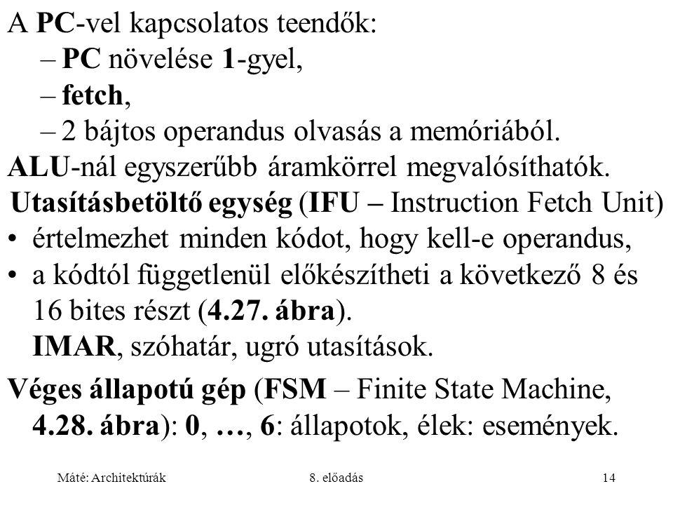 Máté: Architektúrák8. előadás14 A PC-vel kapcsolatos teendők: –PC növelése 1-gyel, –fetch, –2 bájtos operandus olvasás a memóriából. ALU-nál egyszerűb