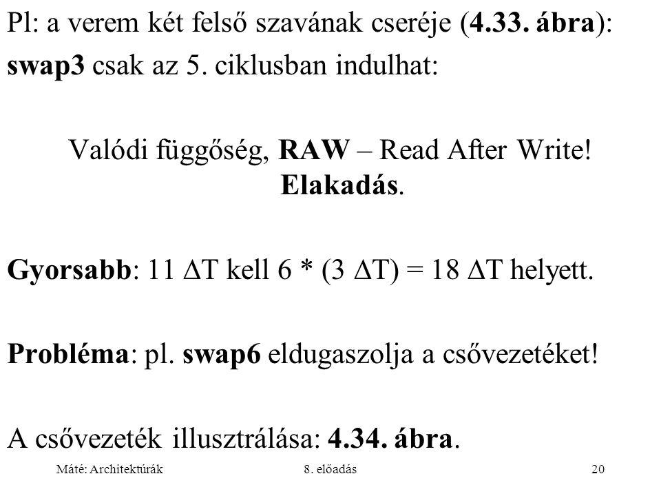 Máté: Architektúrák8. előadás20 Pl: a verem két felső szavának cseréje (4.33. ábra): swap3 csak az 5. ciklusban indulhat: Valódi függőség, RAW – Read