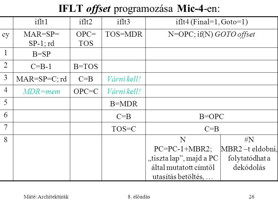 Máté: Architektúrák8. előadás26 IFLT offset programozása Mic-4-en: iflt1iflt2iflt3iflt4 (Final=1, Goto=1) cyMAR=SP= SP-1; rd OPC= TOS TOS=MDRN=OPC; if