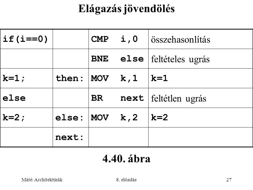 Máté: Architektúrák8. előadás27 Elágazás jövendölés 4.40. ábra if(i==0)CMP i,0 összehasonlítás BNE else feltételes ugrás k=1;then:MOV k,1k=1 elseBR ne