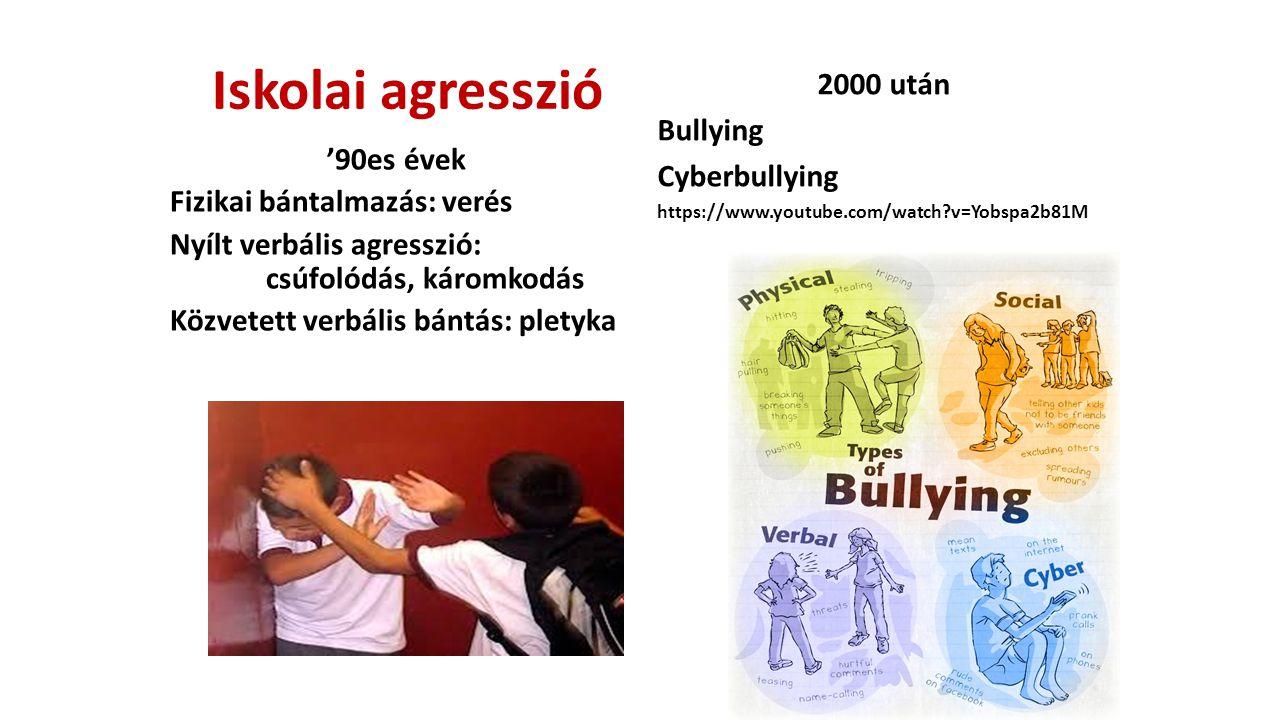 Iskolai agresszió '90es évek Fizikai bántalmazás: verés Nyílt verbális agresszió: csúfolódás, káromkodás Közvetett verbális bántás: pletyka 2000 után