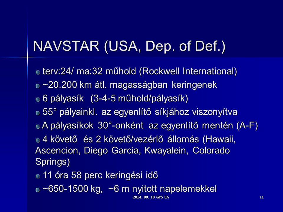 2014. 09. 18 GPS EA11 NAVSTAR (USA, Dep. of Def.) terv:24/ ma:32 műhold (Rockwell International) terv:24/ ma:32 műhold (Rockwell International) ~20.20