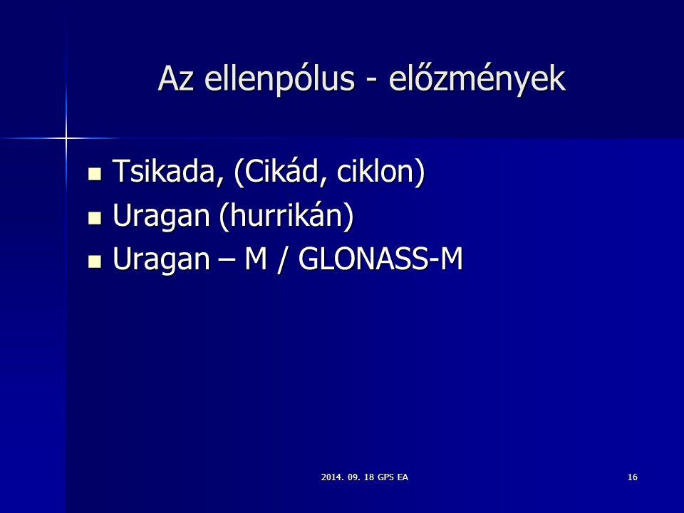 2014. 09. 18 GPS EA16 Az ellenpólus - előzmények Tsikada, (Cikád, ciklon) Tsikada, (Cikád, ciklon) Uragan (hurrikán) Uragan (hurrikán) Uragan – M / GL