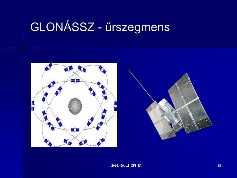 2014. 09. 18 GPS EA18 GLONÁSSZ - űrszegmens