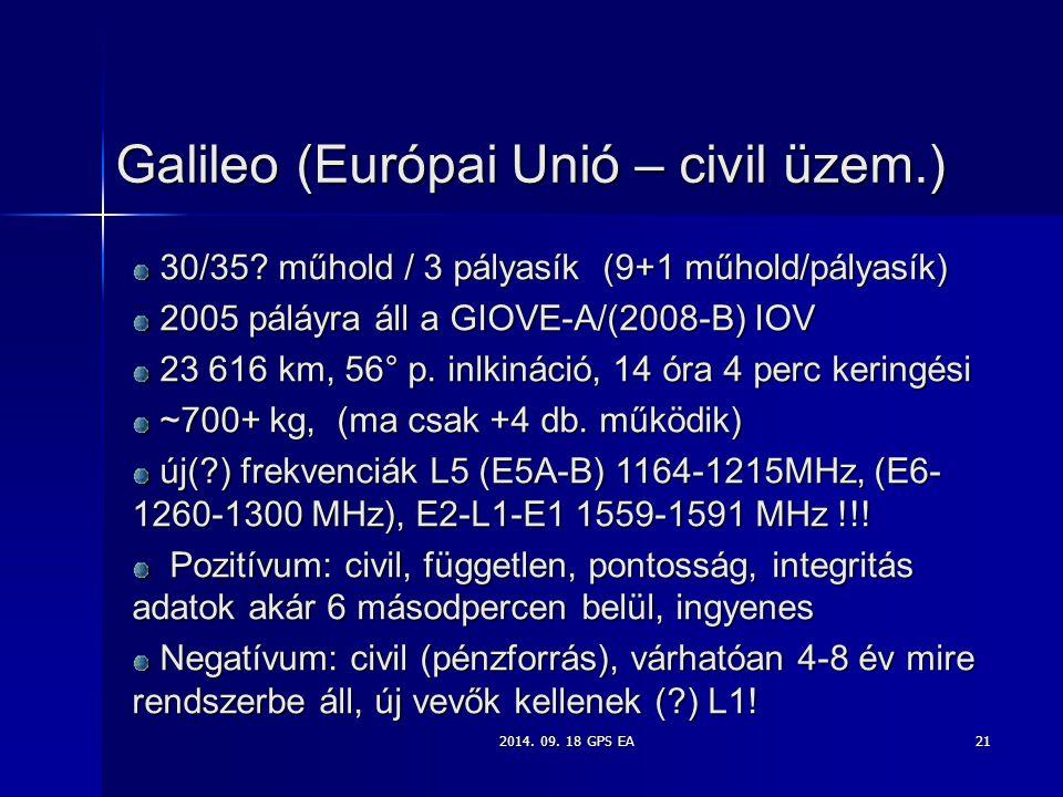 2014. 09. 18 GPS EA21 Galileo (Európai Unió – civil üzem.) 30/35? műhold / 3 pályasík (9+1 műhold/pályasík) 30/35? műhold / 3 pályasík (9+1 műhold/pál