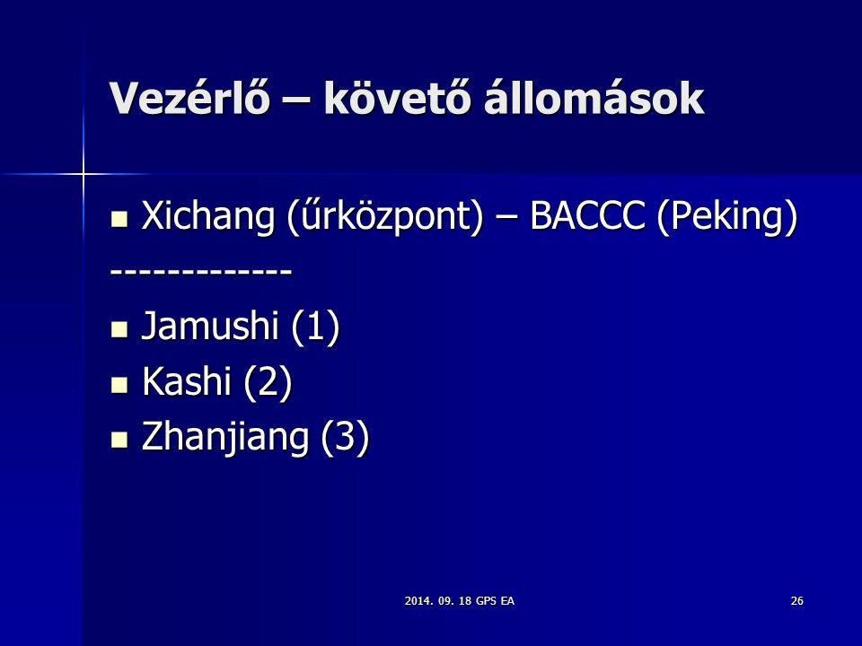 2014. 09. 18 GPS EA26 Vezérlő – követő állomások Xichang (űrközpont) – BACCC (Peking) Xichang (űrközpont) – BACCC (Peking)------------- Jamushi (1) Ja