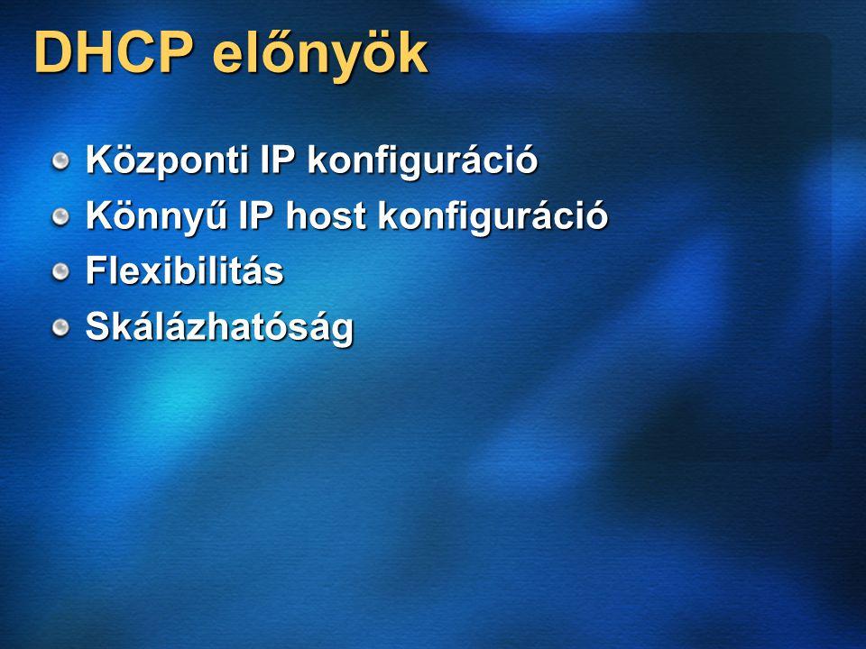 DHCP előnyök Központi IP konfiguráció Könnyű IP host konfiguráció Flexibilitás Skálázhatóság