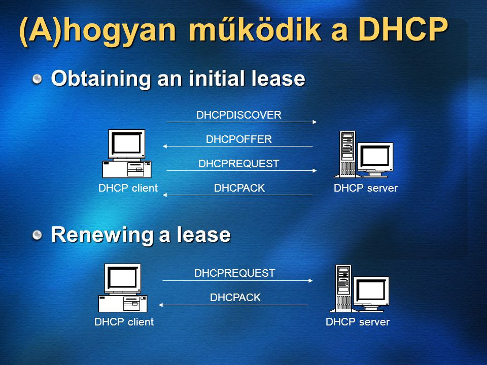 (A)hogyan működik a DHCP Obtaining an initial lease Renewing a lease DHCPDISCOVER DHCPOFFER DHCPREQUEST DHCPACK DHCPREQUEST DHCPACK DHCP client DHCP server