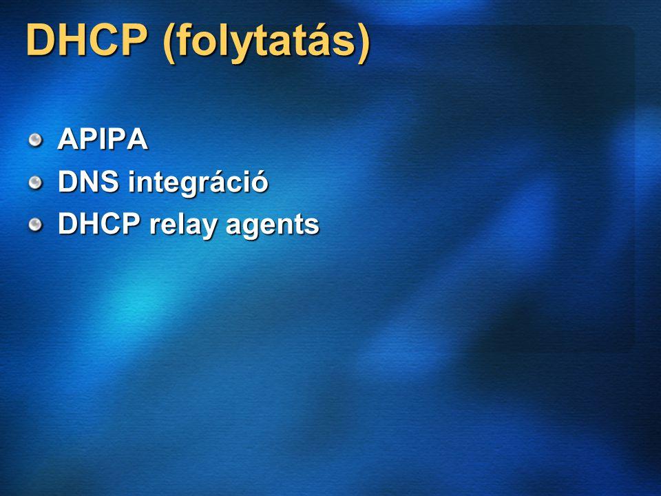 DHCP (folytatás) APIPA DNS integráció DHCP relay agents