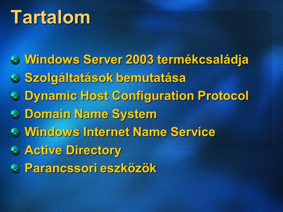 Tartalom Windows Server 2003 termékcsaládja Szolgáltatások bemutatása Dynamic Host Configuration Protocol Domain Name System Windows Internet Name Ser