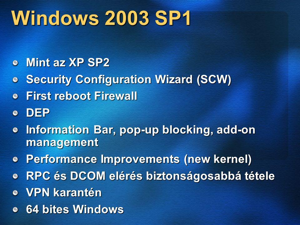 Windows 2003 SP1 Mint az XP SP2 Security Configuration Wizard (SCW) First reboot Firewall DEP Information Bar, pop-up blocking, add-on management Perf