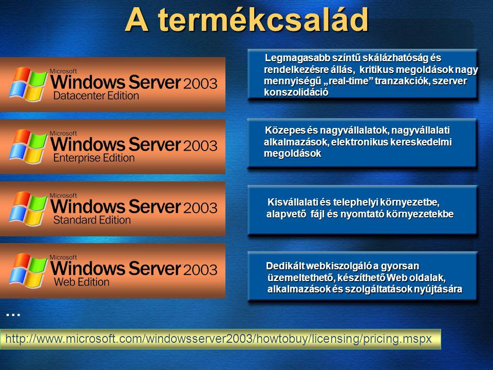 A termékcsalád (folytatás) Windows Small Business Server 2003 R2 (SBS) Windows Compute Cluster Server 2003 Windows Storage Server 2003 R2