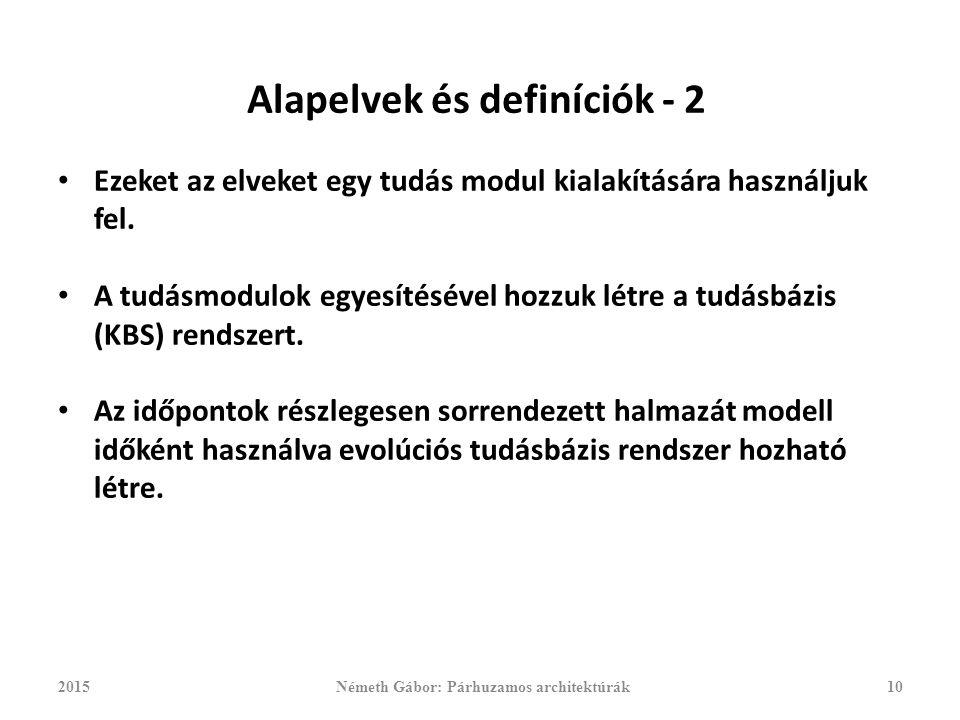 Alapelvek és definíciók - 2 Ezeket az elveket egy tudás modul kialakítására használjuk fel.