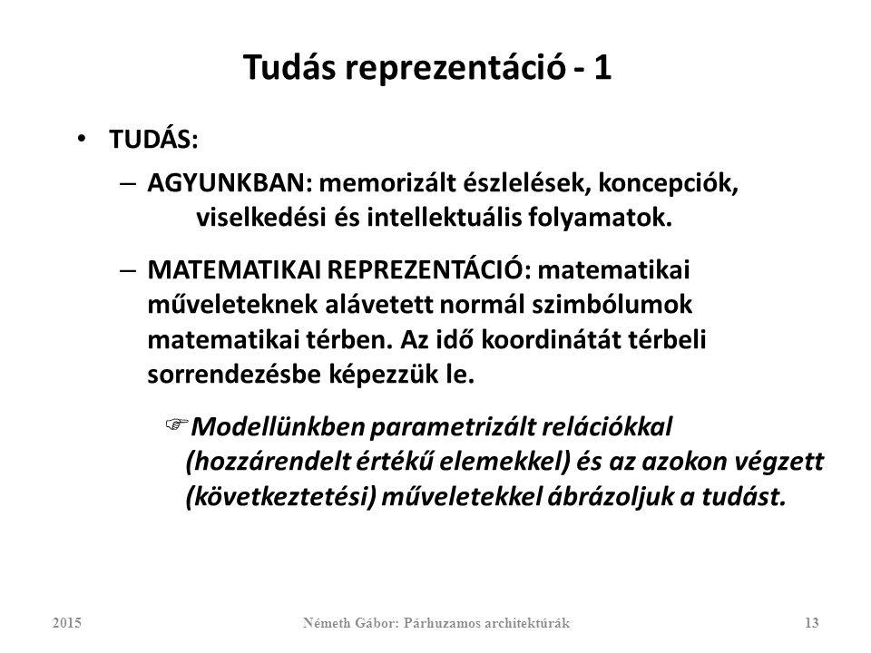 Tudás reprezentáció - 1 TUDÁS: – AGYUNKBAN: memorizált észlelések, koncepciók, viselkedési és intellektuális folyamatok.