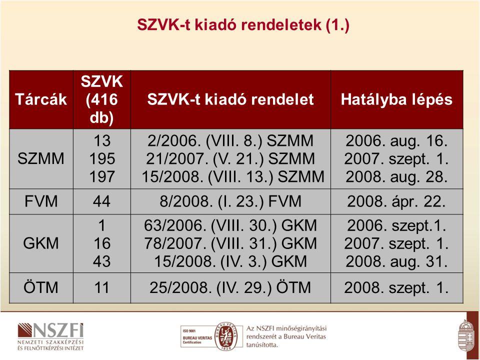 Tárcák SZVK (416 db) SZVK-t kiadó rendeletHatályba lépés SZMM 13 195 197 2/2006.