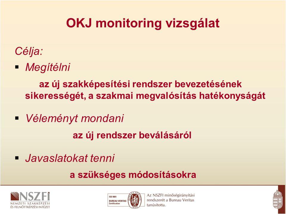 OKJ monitoring vizsgálat Célja:  Megítélni az új szakképesítési rendszer bevezetésének sikerességét, a szakmai megvalósítás hatékonyságát  Véleményt mondani az új rendszer beválásáról  Javaslatokat tenni a szükséges módosításokra