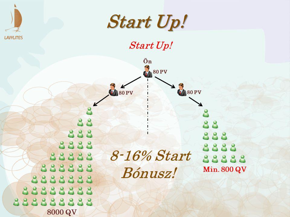 80 PV Start Up! 80 PV 8-16% Start Bónusz! 8000 QV Min. 800 QV Start Up! Ön