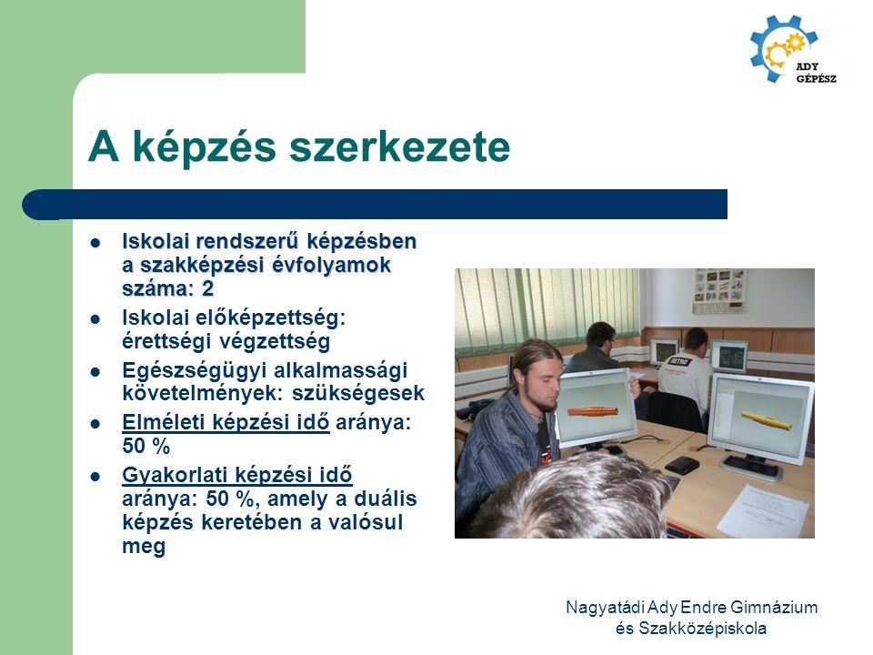 Nagyatádi Ady Endre Gimnázium és Szakközépiskola Komplex szakmai vizsga 2.