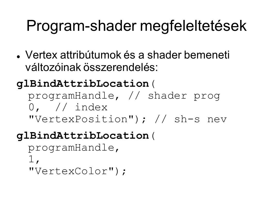 Program-shader megfeleltetések Vertex attribútumok és a shader bemeneti változóinak összerendelés: glBindAttribLocation( programHandle, // shader prog 0, // index VertexPosition ); // sh-s nev glBindAttribLocation( programHandle, 1, VertexColor );