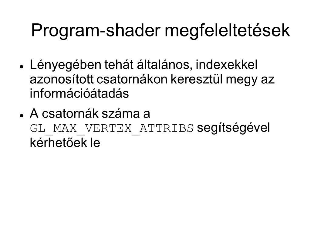 Program-shader megfeleltetések Lényegében tehát általános, indexekkel azonosított csatornákon keresztül megy az információátadás A csatornák száma a GL_MAX_VERTEX_ATTRIBS segítségével kérhetőek le