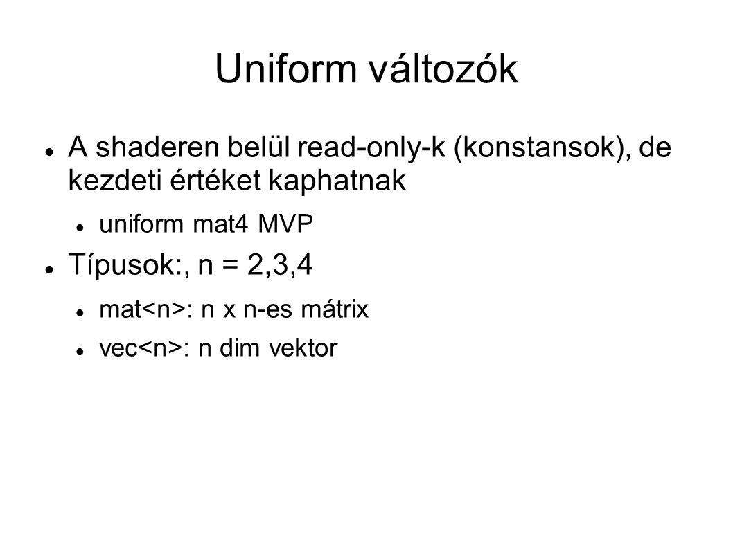 Uniform változók A shaderen belül read-only-k (konstansok), de kezdeti értéket kaphatnak uniform mat4 MVP Típusok:, n = 2,3,4 mat : n x n-es mátrix vec : n dim vektor