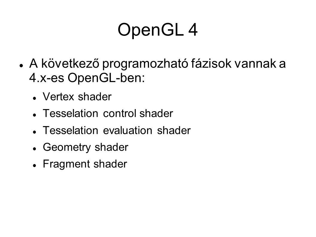 OpenGL 4 A következő programozható fázisok vannak a 4.x-es OpenGL-ben: Vertex shader Tesselation control shader Tesselation evaluation shader Geometry shader Fragment shader