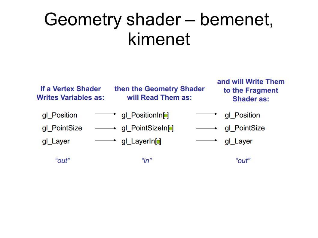 Geometry shader – bemenet, kimenet