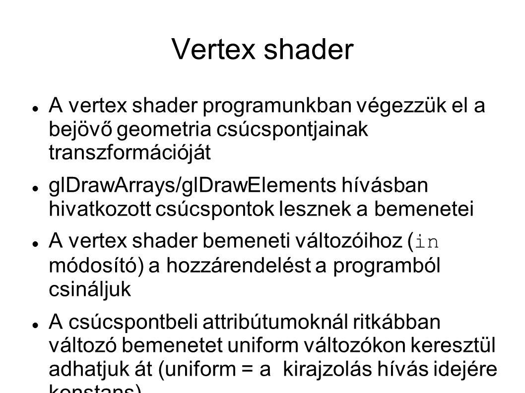 Vertex shader A vertex shader programunkban végezzük el a bejövő geometria csúcspontjainak transzformációját glDrawArrays/glDrawElements hívásban hivatkozott csúcspontok lesznek a bemenetei A vertex shader bemeneti változóihoz ( in módosító) a hozzárendelést a programból csináljuk A csúcspontbeli attribútumoknál ritkábban változó bemenetet uniform változókon keresztül adhatjuk át (uniform = a kirajzolás hívás idejére konstans)