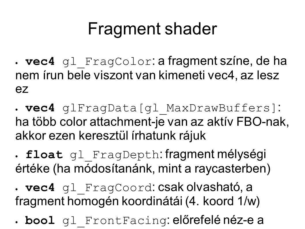 Vertex shader #version 400 in vec3 VertexPosition; in vec3 VertexColor; out vec3 Color; void main() { Color = VertexColor; gl_Position = vec4(VertexPosition,1.0); }