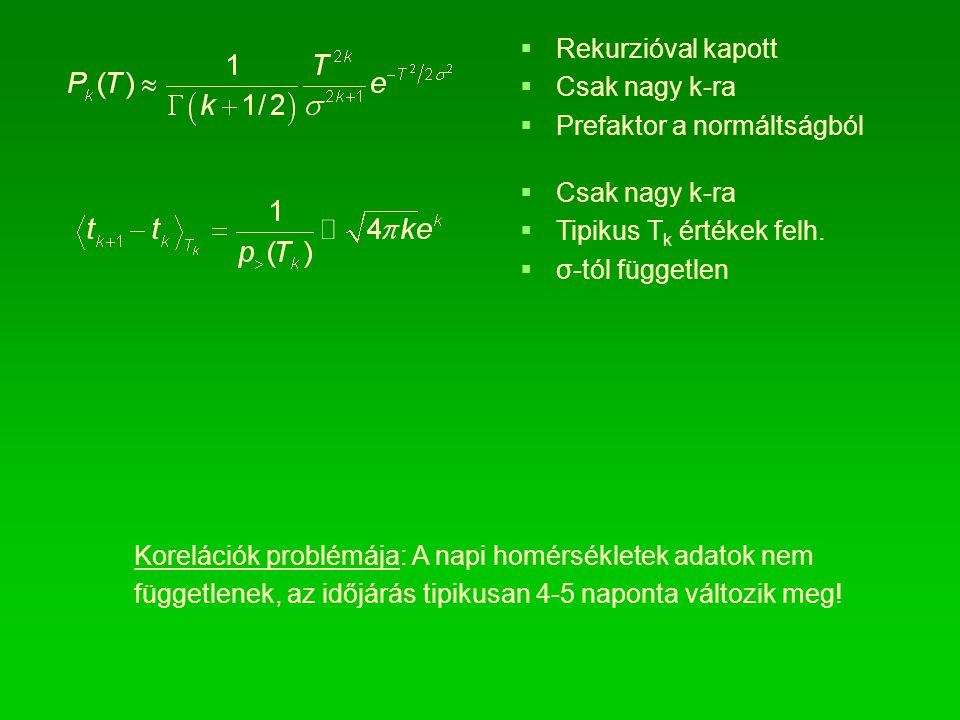   Rekurzióval kapott   Csak nagy k-ra   Prefaktor a normáltságból   Csak nagy k-ra   Tipikus T k értékek felh.
