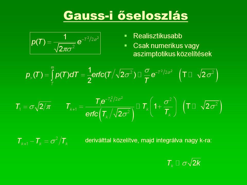 Gauss-i őseloszlás   Realisztikusabb   Csak numerikus vagy aszimptotikus közelítések deriválttal közelítve, majd integrálva nagy k-ra: