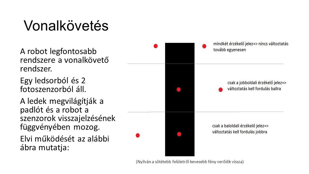 Vonalkövetés A robot legfontosabb rendszere a vonalkövető rendszer. Egy ledsorból és 2 fotoszenzorból áll. A ledek megvilágítják a padlót és a robot a