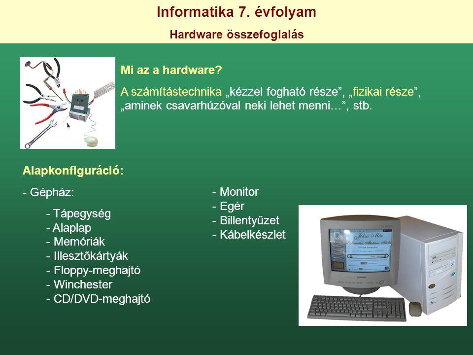 """Informatika 7. évfolyam Hardware összefoglalás Mi az a hardware? A számítástechnika """"kézzel fogható része"""", """"fizikai része"""", """"aminek csavarhúzóval nek"""